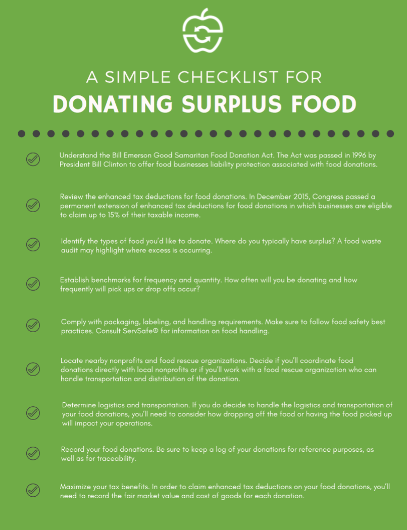 Donating Surplus Food - A Simple Checklist.png